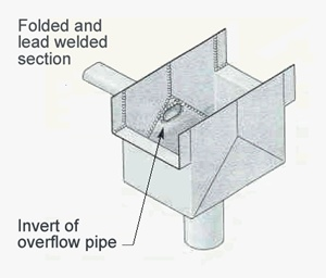 Lead Gutters Common Defects