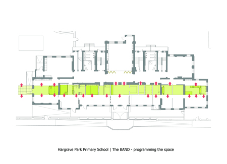 Saving our Historic Primary Schools Ian Dungavell