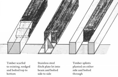 diagram showing use of scarf, flitch plate and timber splint repairs to  beam ends